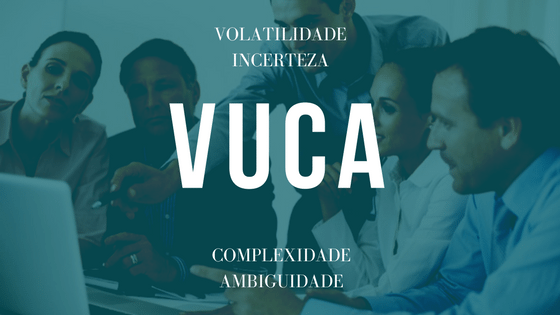 Montagem com as definições de VUCA