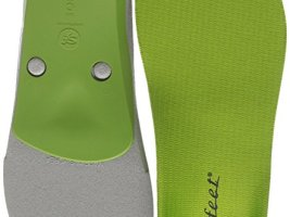 Top 3 Best Insoles 2019 Review