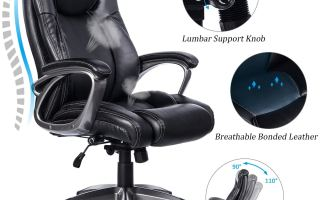 Top 10 Best Ergonomic Office Chairs in 2018 Review