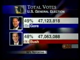 bush gore popular vote