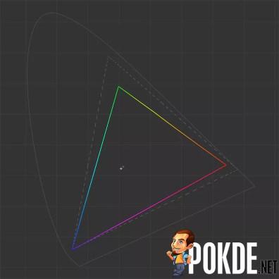 HUAWEI MateBook X Pro DCI-P3 gamut