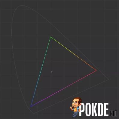 HUAWEI MateBook X Pro sRGB gamut