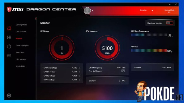 MSI MEG Z490I Unify Dragon Center Monitor