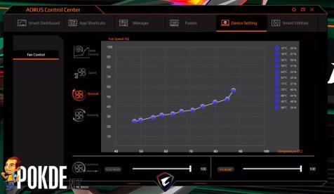 GIGABYTE AORUS 15G XC review Control Center fan curve
