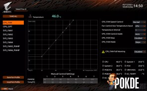 GIGABYTE Z590 AORUS Pro AX Review BIOS Smart Fan 6