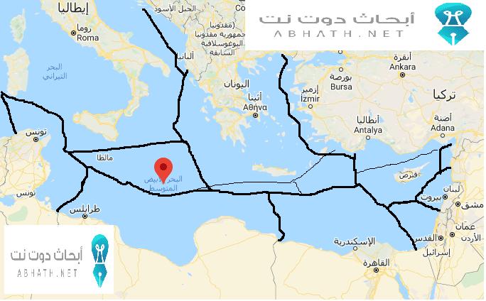 نظرة جغرافية حول البحر المتوسط