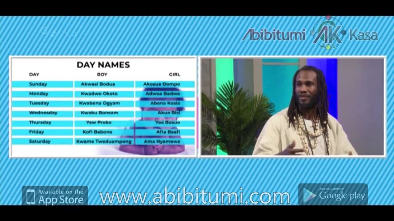 GMG+ The Meaning of Afrikan Names