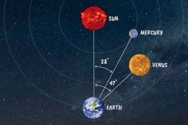 Seize your chance to spot Mercury, the solar system's ...
