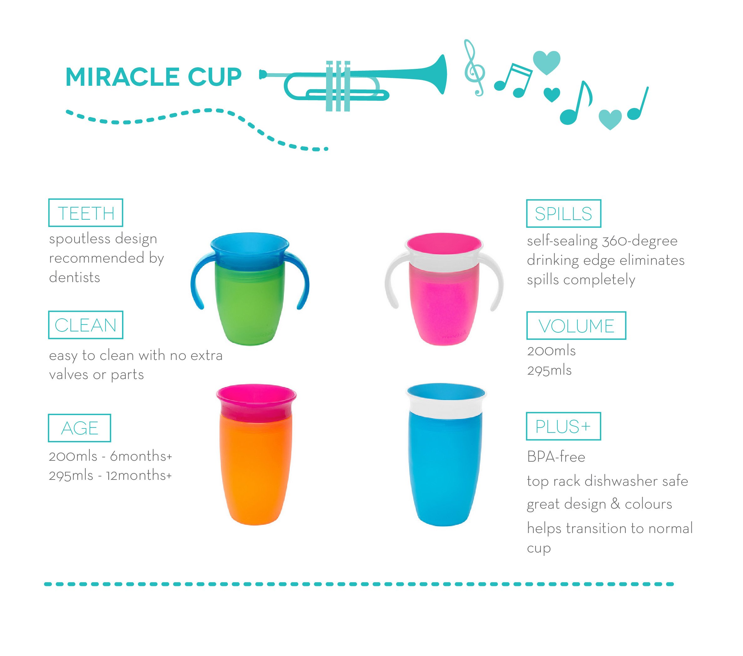 Munchkin Miracle Cup