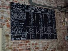 Wat kost een en ander op de Farmer's market in vergelijking met enkele retailzaken? Leerzaam ...