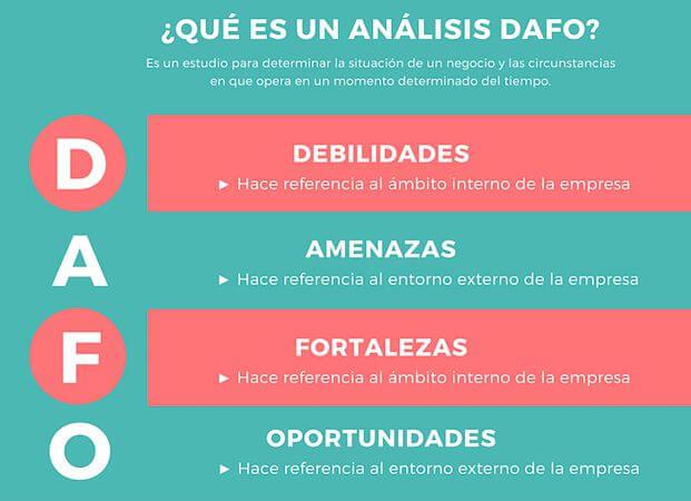 Análisis FODA (Fortalezas, Oportunidades, Debilidades y Amenazas) - abixwebistes.com