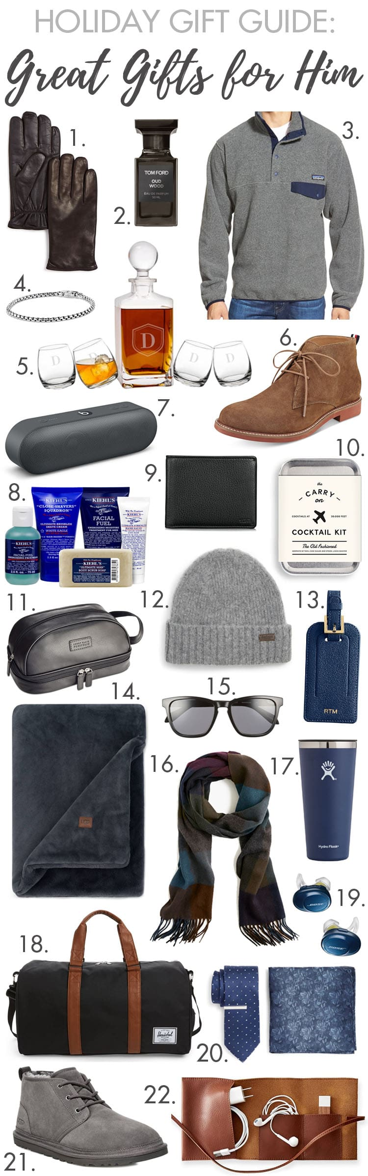 From $15 to $250, we have rounded up the best holiday gift ideas for men! #giftguide