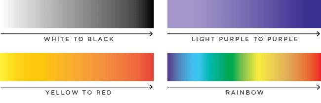graphic design gradients