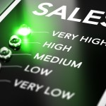 Finding The Perfect Sales Motivation For All The Sales Teams