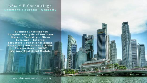 ABM-Business-Intelligence