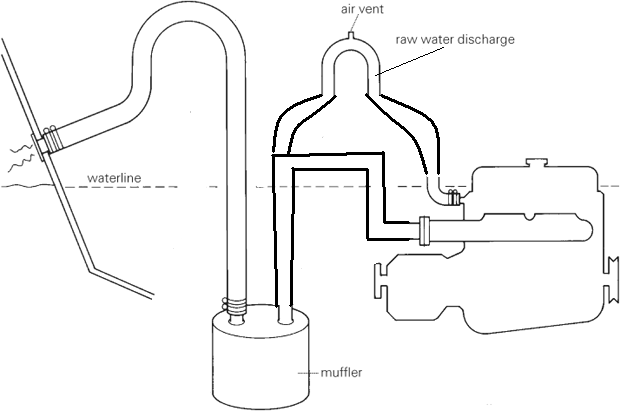 This diagram better illustrates the setup of the cooling system on Astraea