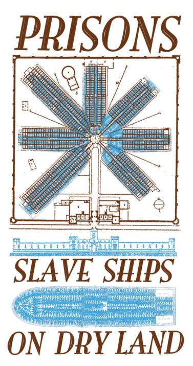 """Prisons: Slave Ships on Dry Land"" - A two colour graphic by Andalusia Knoll in an exaggerated portrait format. A historical graphic depicting the stowage plan of a British slave ship in cross section, showing how people were lined up in rows around the hull of the ship is depicted in light blue at the bottom of the image. Above this in the same shade of blue is an historic architectural drawing of a prison entrance and its walls. Above both of these images, an aerial schematic of Eastern State Penitentiary in Philadelphia is seen in brown. The cell block plan is a panopticon, composed of six long wings, each radiating from a central point, contained by external walls in a square. The wings containing the cells are roughly the proportions of a slave ship and six of the slave ship images are printed in blue underneath each cell block wing. ""Prisons"" is printed in a bold serif font in brown at the top of the image above the architectural plan and ""Slave Ships on Dry Land"" is printed above and below the bottom slave ship schematic."