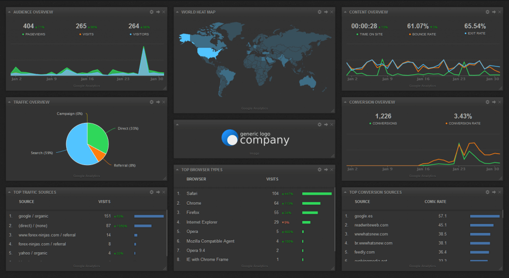 analytics-dashboard