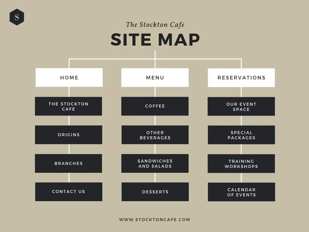 Free Online Site Map Maker Design A Custom Site Map In Canva