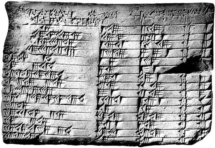 Babylonian clay tablet showing methematics in cuniform.