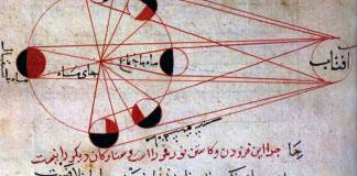 al-Biruni's explanation of the phases of the moon (Wikipedia)