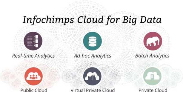 cloud infochimp_mini