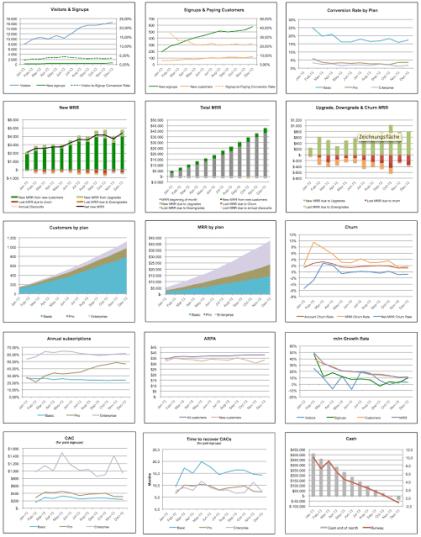 saas_metrics_dashboard