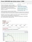 forex-news-b2b