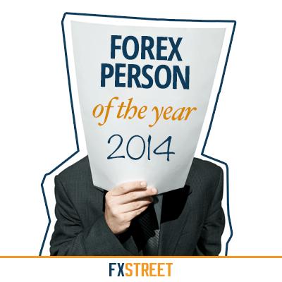 Fxstreet forex