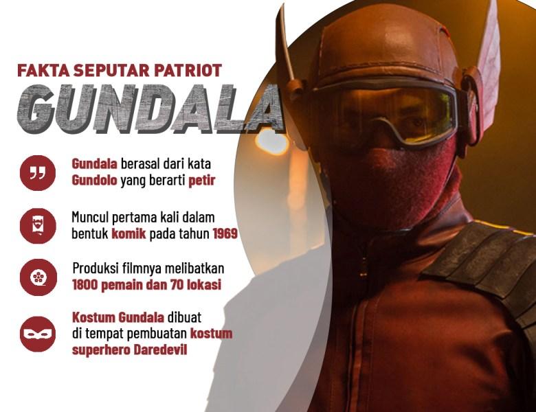 6 Fakta Menarik Film Gundala