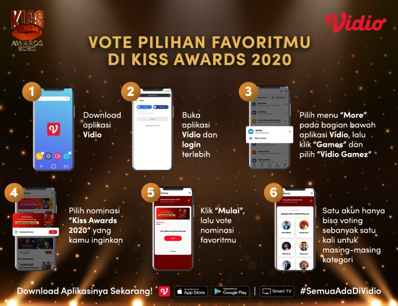 Segera Voting Kiss Awards 2020 Sekarang, dan Dukung Aktor/Aktris Pilihanmu Menjadi Juara