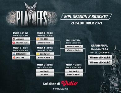 Ini Dia Jadwal Live Streaming MPL ID S8 Babak Playoffs