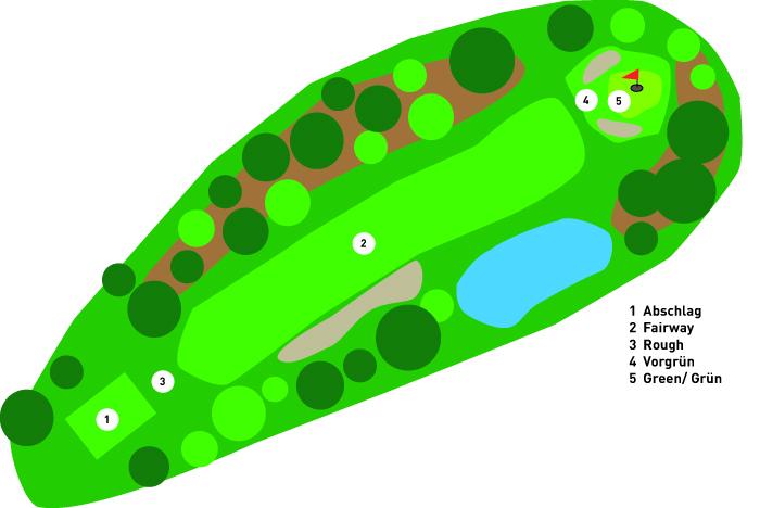 Aufbau Golfbahn - Fairway