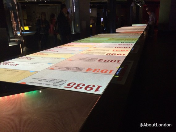 This 'chronology table' should be great but not many visitors could work out how to use it.