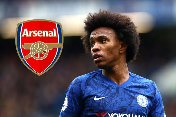 Details of Arsenal's deal for Willian revealed