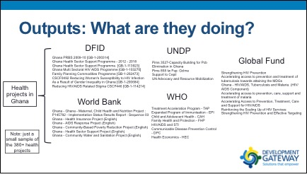 Figure 2: Health project lists (excerpt).