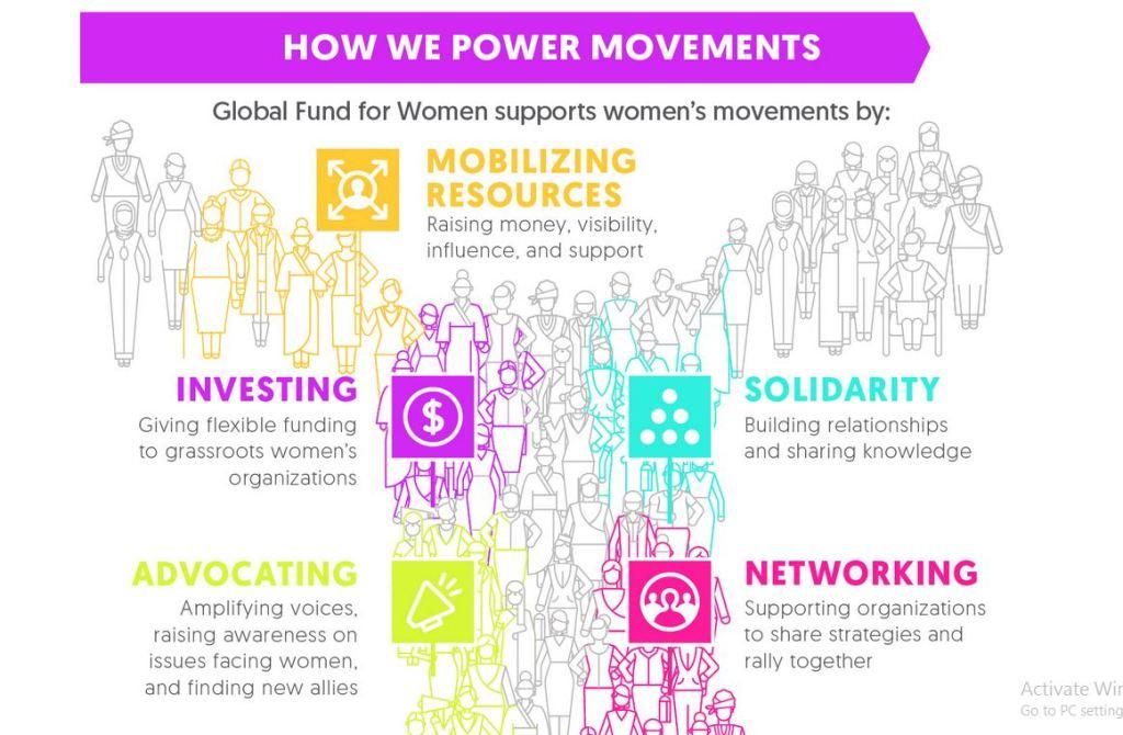 Women Movement 4