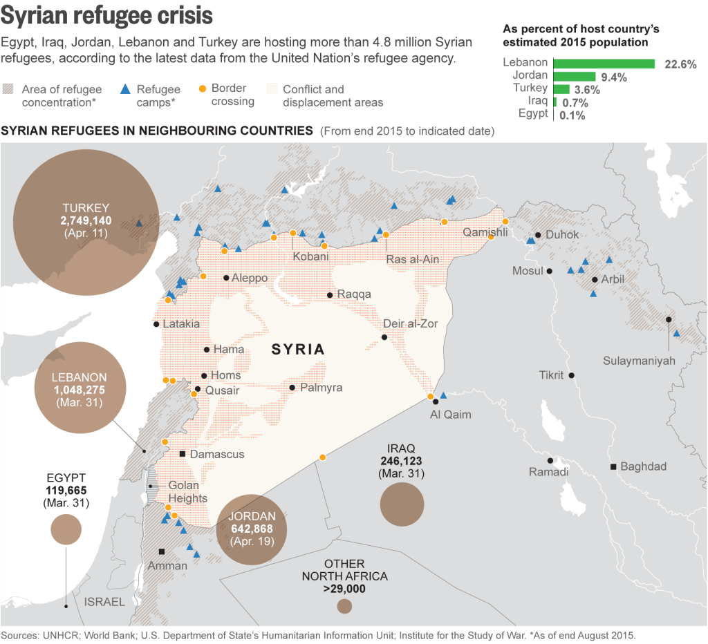SYRIA-REFUGEES map