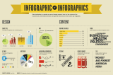 How Your Brand Can Benefit From Using Infographics