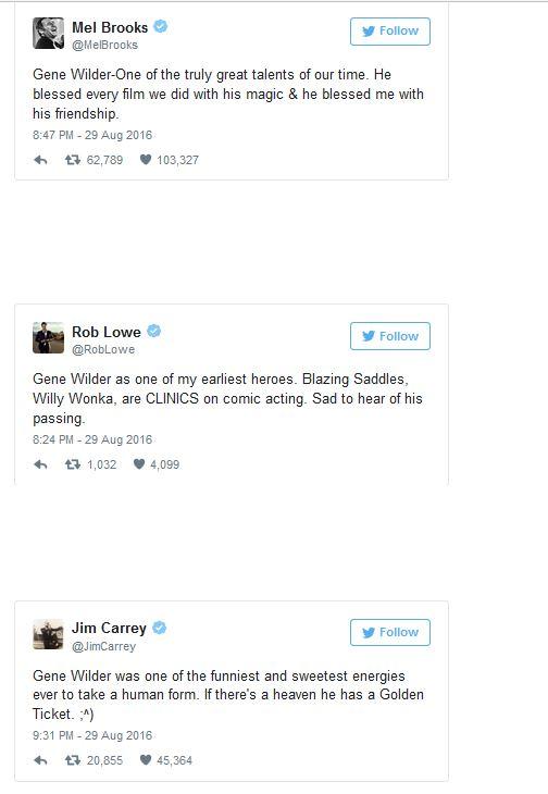 Gene Wilder Tweets