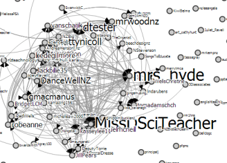 twitter map of edchatnz