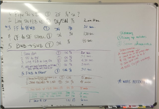 White boarding sewing order and process.
