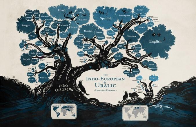Languages tree by Minna Sundberg