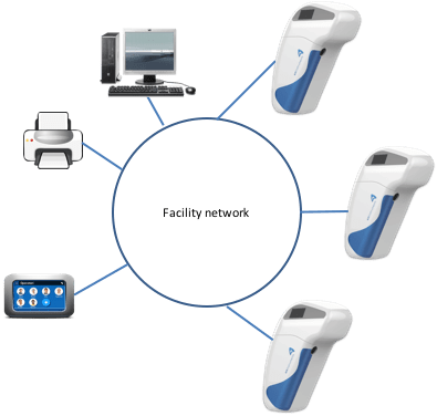 MyandClean Network