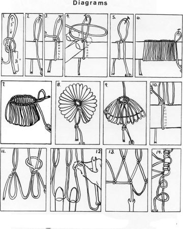 stringbagdiagrams