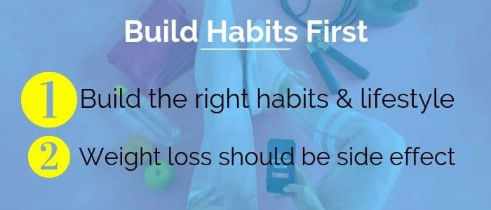 This is picture of building right habits around weight loss goals
