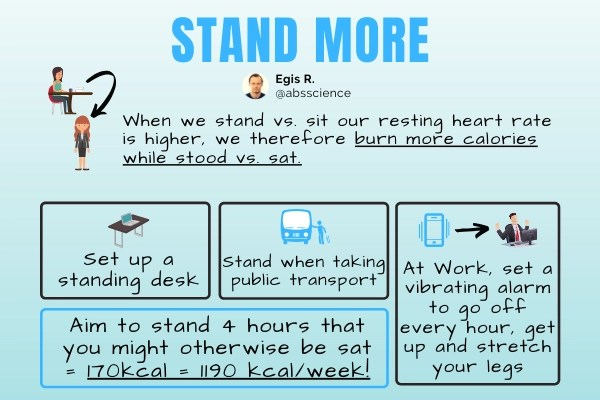 This is the picture which shows how to increase neat levels by standing more