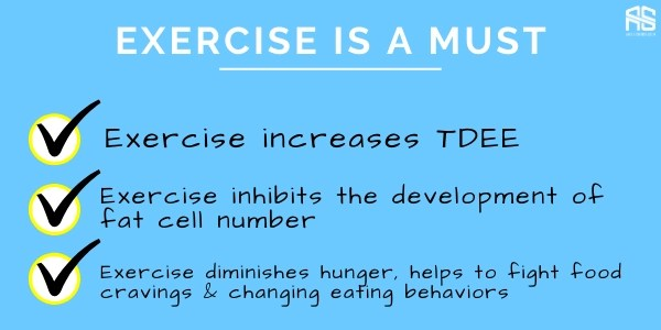 This is the picture which shows why exercise help to lose fat