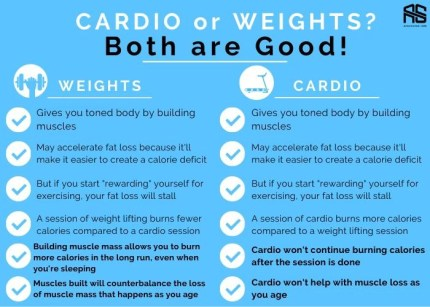 this is the picture of the fifth priority (cardio) that tells how to lose body fat and why both cardio and weight lifting are good for fat loss