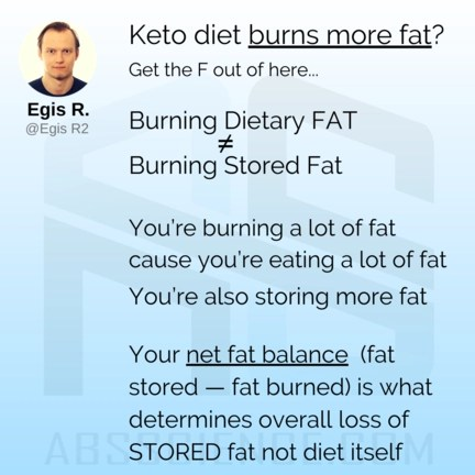 this is the picture showing that Burning dietary fat is not the same as burning stored fatwhile following keto diet
